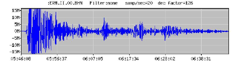 3.11 地震 波形